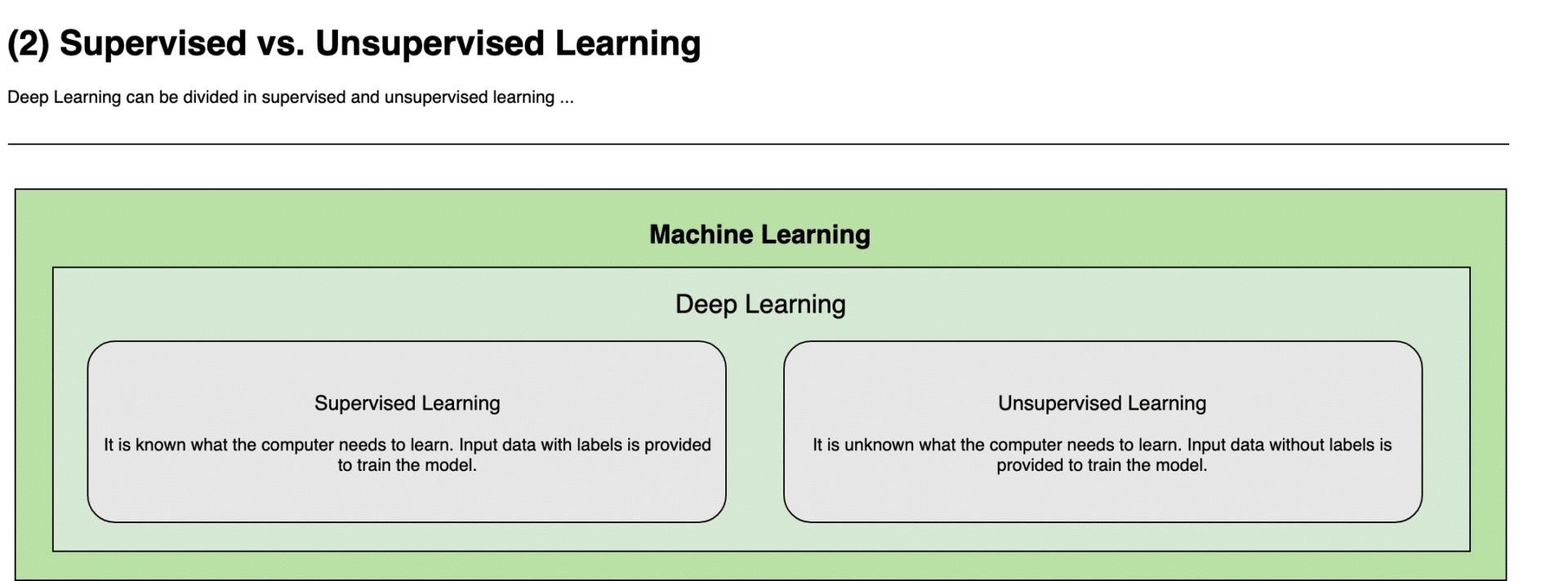 The Machine Learning Crash Course - Part 1: Introduction